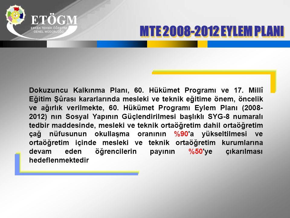 Dokuzuncu Kalkınma Planı, 60. Hükümet Programı ve 17. Millî Eğitim Şûrası kararlarında mesleki ve teknik eğitime önem, öncelik ve ağırlık verilmekte,