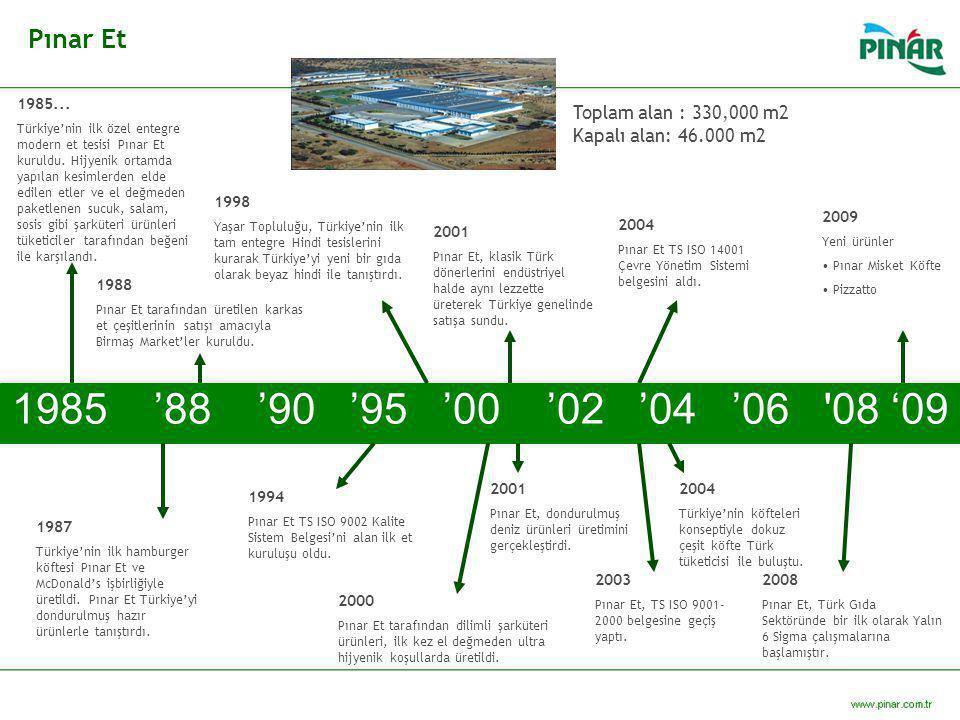 1985 '88 '90 '95 '00 '02 '04 '06 '08 '09 Toplam alan : 330,000 m2 Kapalı alan: 46.000 m2 Pınar Et 1985... Türkiye'nin ilk özel entegre modern et tesis