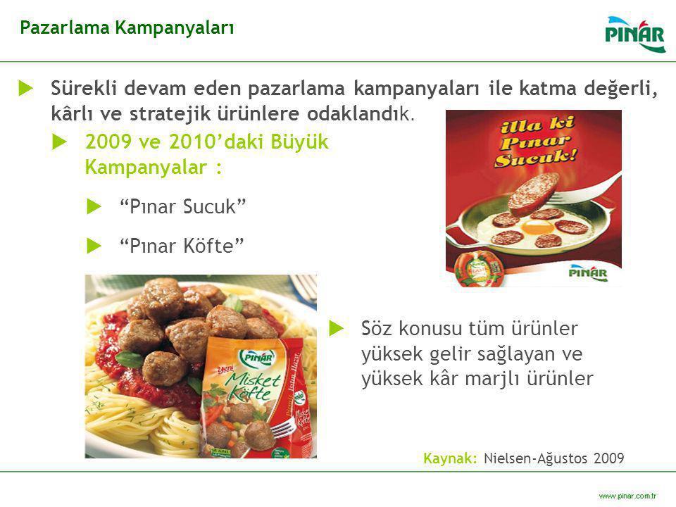 """Pazarlama Kampanyaları  2009 ve 2010'daki Büyük Kampanyalar :  """"Pınar Sucuk""""  """"Pınar Köfte""""  Sürekli devam eden pazarlama kampanyaları ile katma d"""