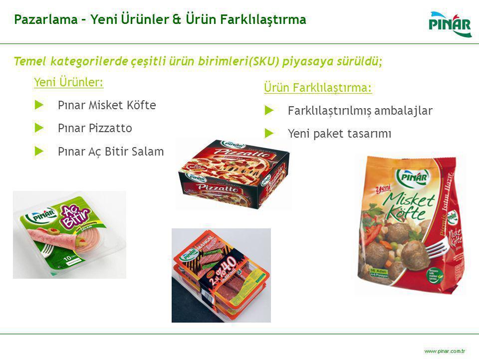 Pazarlama – Yeni Ürünler & Ürün Farklılaştırma Ürün Farklılaştırma:  Farklılaştırılmış ambalajlar  Yeni paket tasarımı Yeni Ürünler:  Pınar Misket