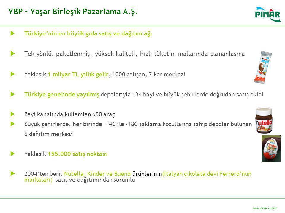 YBP – Yaşar Birleşik Pazarlama A.Ş.  Türkiye'nin en büyük gıda satış ve dağıtım ağı  Tek yönlü, paketlenmiş, yüksek kaliteli, hızlı tüketim malların