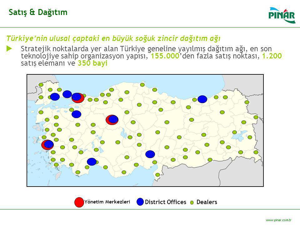 Türkiye'nin ulusal çaptaki en büyük soğuk zincir dağıtım ağı District Offices Yönetim Merkezleri Dealers Satış & Dağıtım  Stratejik noktalarda yer al
