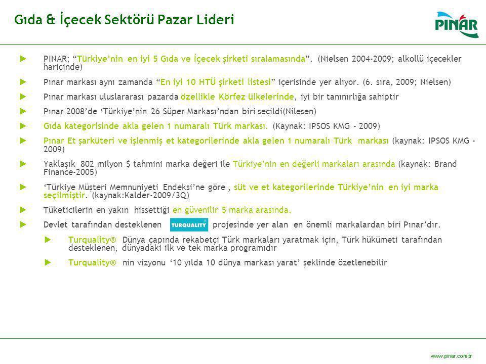 """Gıda & İçecek Sektörü Pazar Lideri  PINAR; """"Türkiye'nin en iyi 5 Gıda ve İçecek şirketi sıralamasında"""". (Nielsen 2004-2009; alkollü içecekler haricin"""