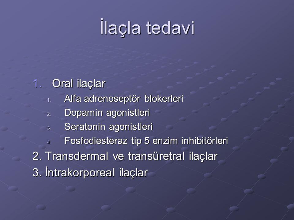 İlaçla tedavi 1.Oral ilaçlar 1. Alfa adrenoseptör blokerleri 2. Dopamin agonistleri 3. Seratonin agonistleri 4. Fosfodiesteraz tip 5 enzim inhibitörle
