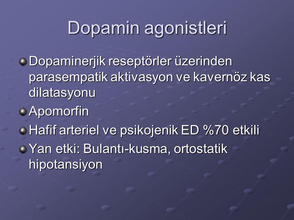Dopamin agonistleri Dopaminerjik reseptörler üzerinden parasempatik aktivasyon ve kavernöz kas dilatasyonu Apomorfin Hafif arteriel ve psikojenik ED %