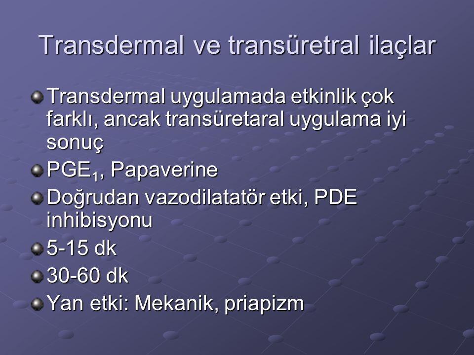 Transdermal ve transüretral ilaçlar Transdermal uygulamada etkinlik çok farklı, ancak transüretaral uygulama iyi sonuç PGE 1, Papaverine Doğrudan vazo