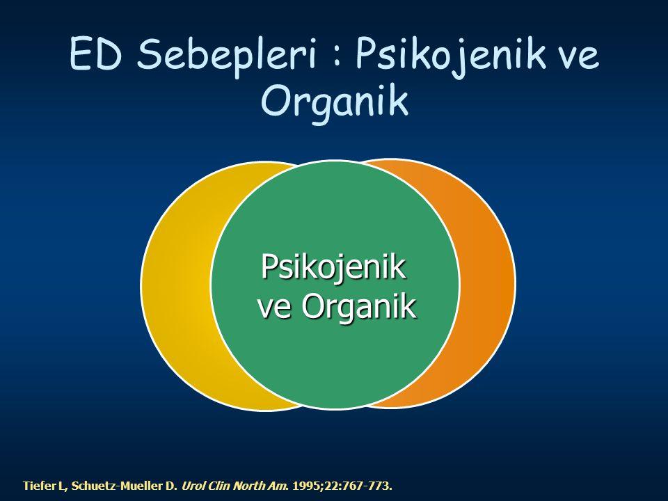 ED Sebepleri : Psikojenik ve Organik Tiefer L, Schuetz-Mueller D. Urol Clin North Am. 1995;22:767-773. Psikojenik ve Organik