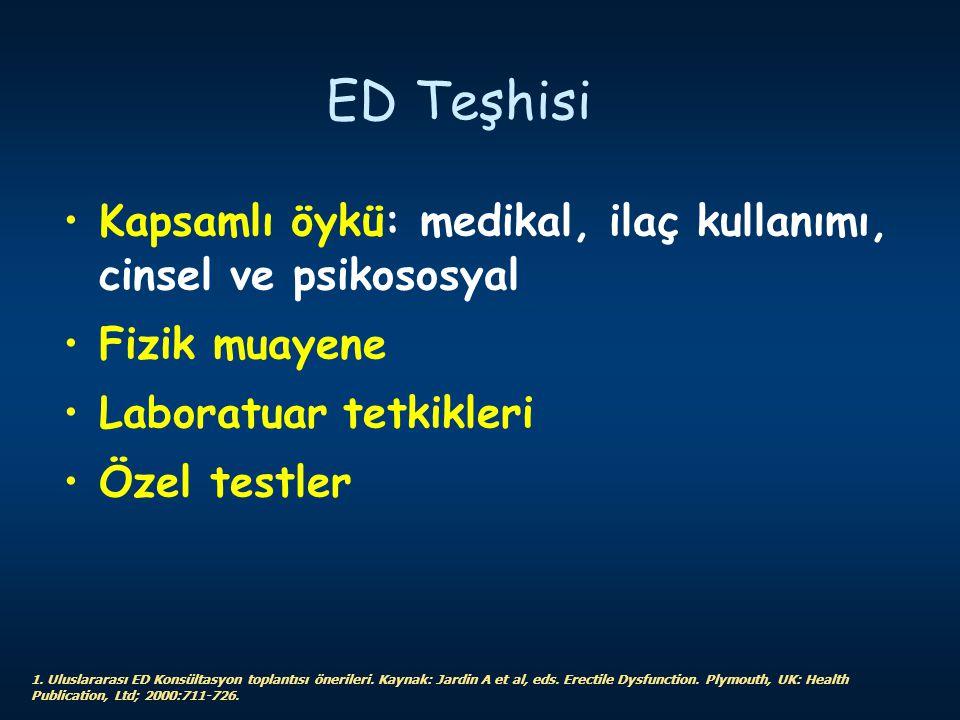 ED Teşhisi Kapsamlı öykü: medikal, ilaç kullanımı, cinsel ve psikososyal Fizik muayene Laboratuar tetkikleri Özel testler 1. Uluslararası ED Konsültas