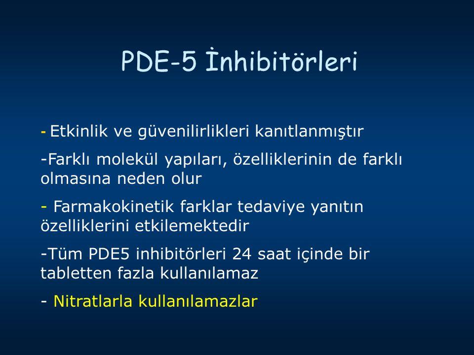 PDE-5 İnhibitörleri - Etkinlik ve güvenilirlikleri kanıtlanmıştır -Farklı molekül yapıları, özelliklerinin de farklı olmasına neden olur - Farmakokine