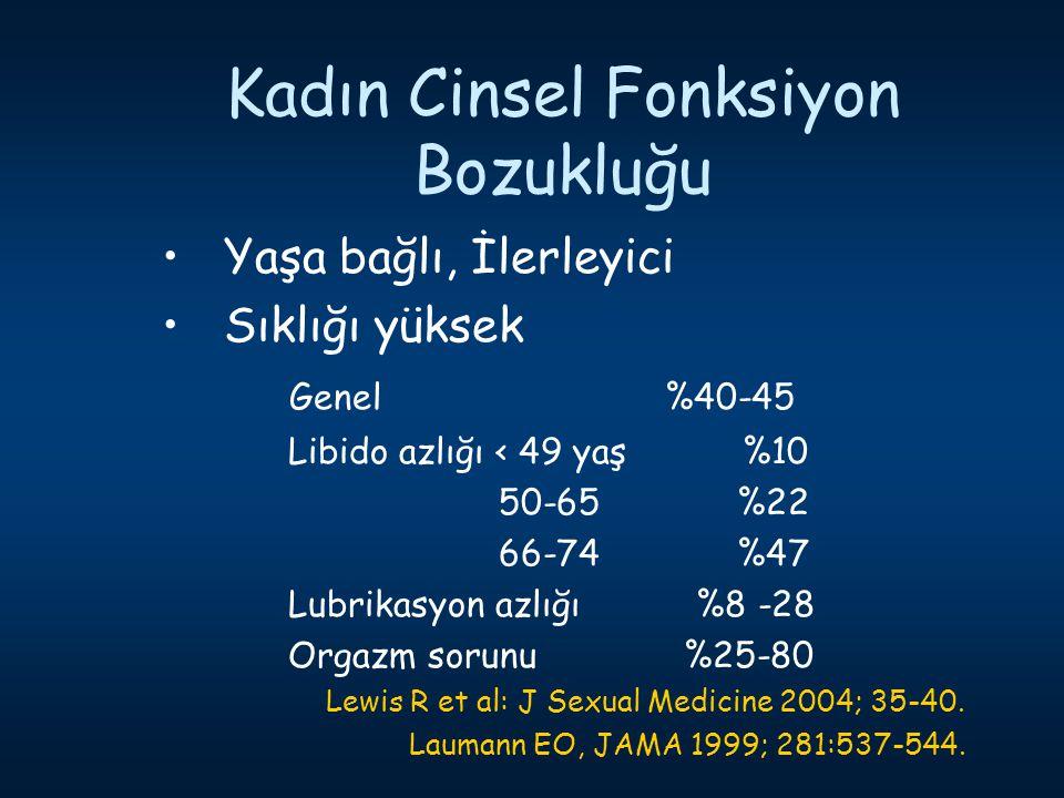 Kadın Cinsel Fonksiyon Bozukluğu Yaşa bağlı, İlerleyici Sıklığı yüksek Genel %40-45 Libido azlığı < 49 yaş %10 50-65 %22 66-74 %47 Lubrikasyon azlığı