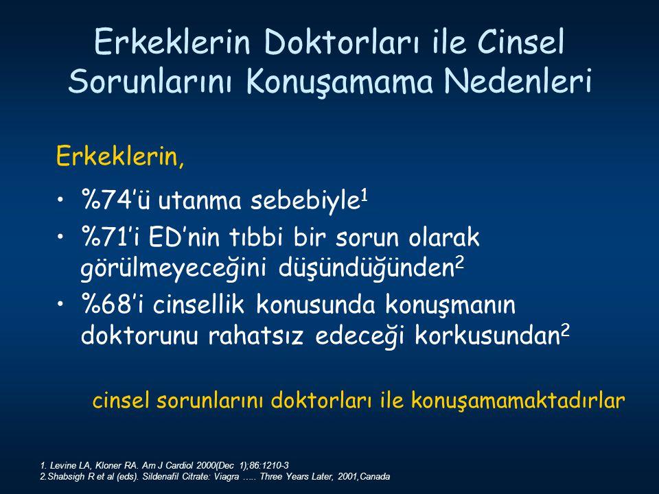 KCFB Epidemiyolojisi Üri.sist.