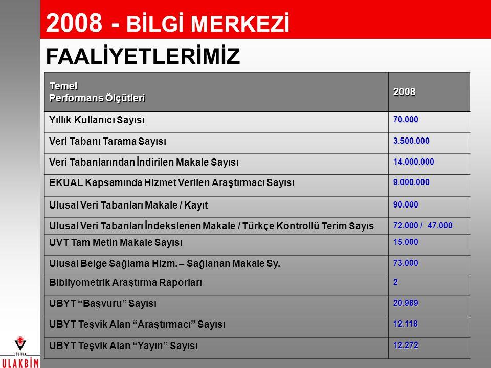 TÜBİTAK EKUAL Bilim ve Teknoloji Yüksek Kurulu (BTYK) Türkiye'nin Bilim ve Teknoloji Politikalarının, Hedeflerinin, Stratejilerin Belirlenmesi; Plan ve Programlarının Hazırlanması....Ülkemizdeki AR- GE faaliyetlerinin etkinleştirilmesi... konularında Hükümete yardımcı olmaktadır...