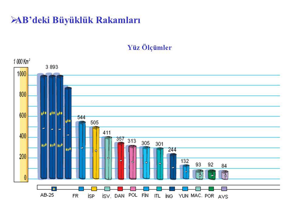 Hanehalkı Elektirik fiyatı, (fiyatlar 100 kilovat-saat içindir ve vergi dahildir (2004)