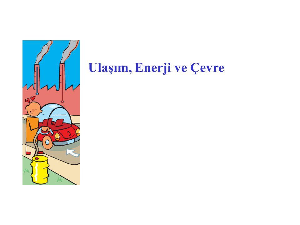 Ulaşım, Enerji ve Çevre