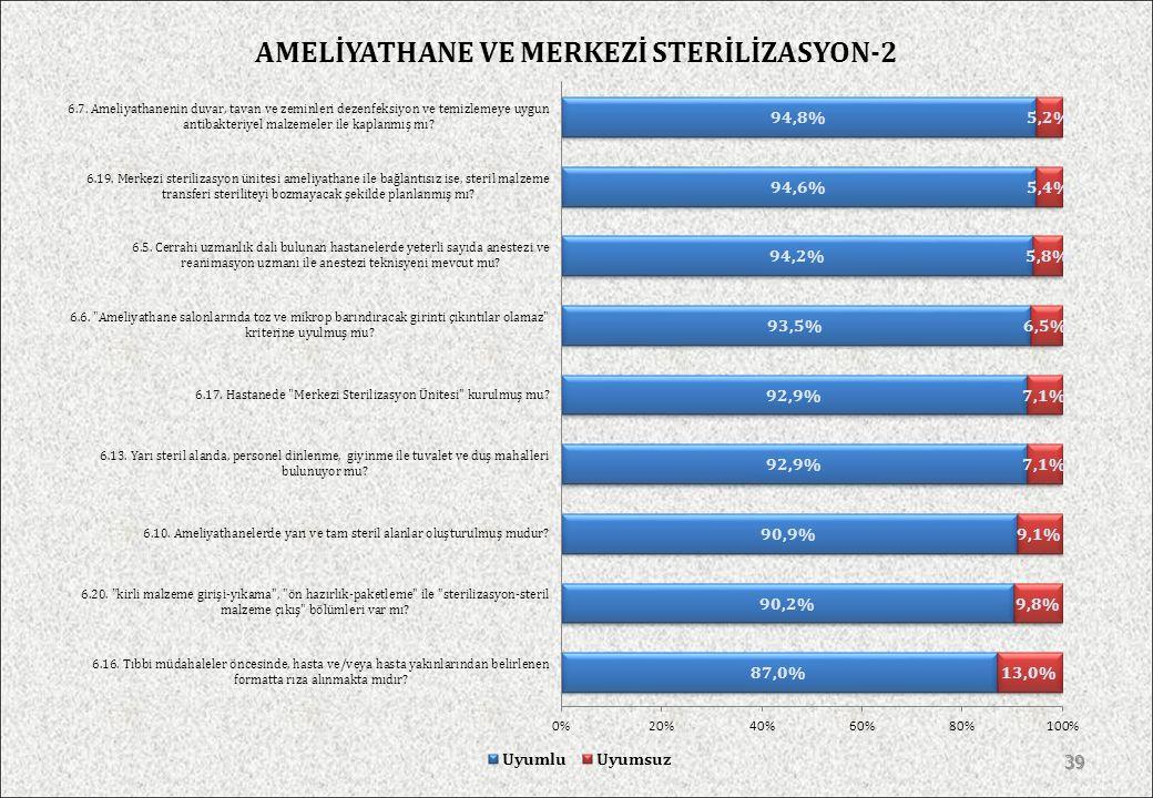 AMELİYATHANE VE MERKEZİ STERİLİZASYON-1 38