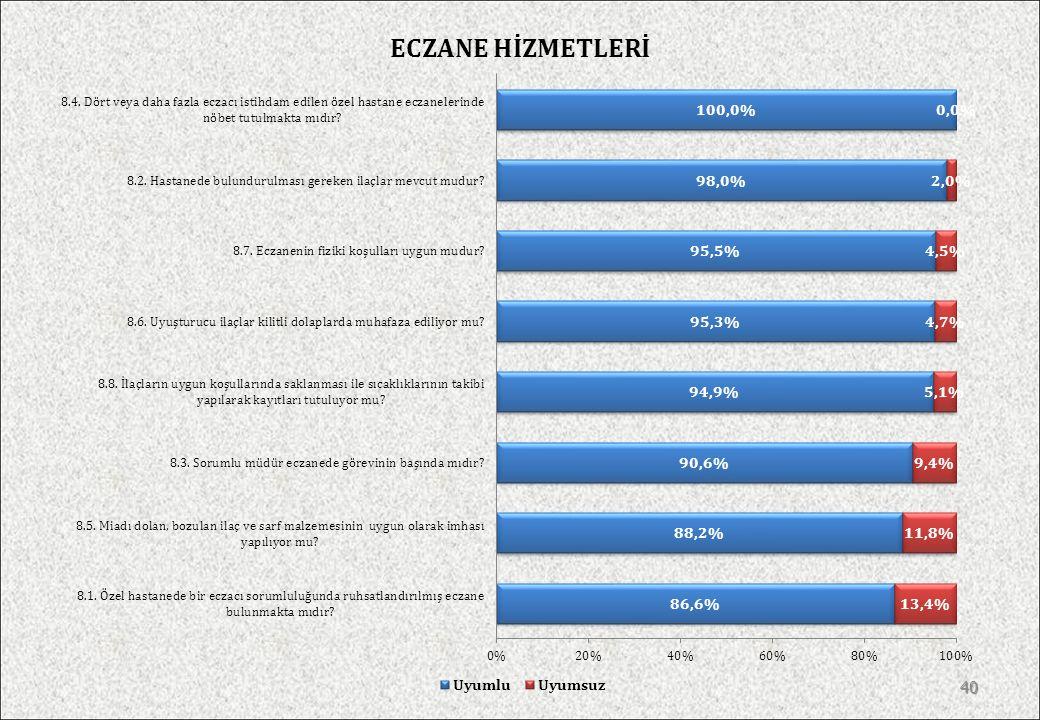 AMELİYATHANE VE MERKEZİ STERİLİZASYON-2 39