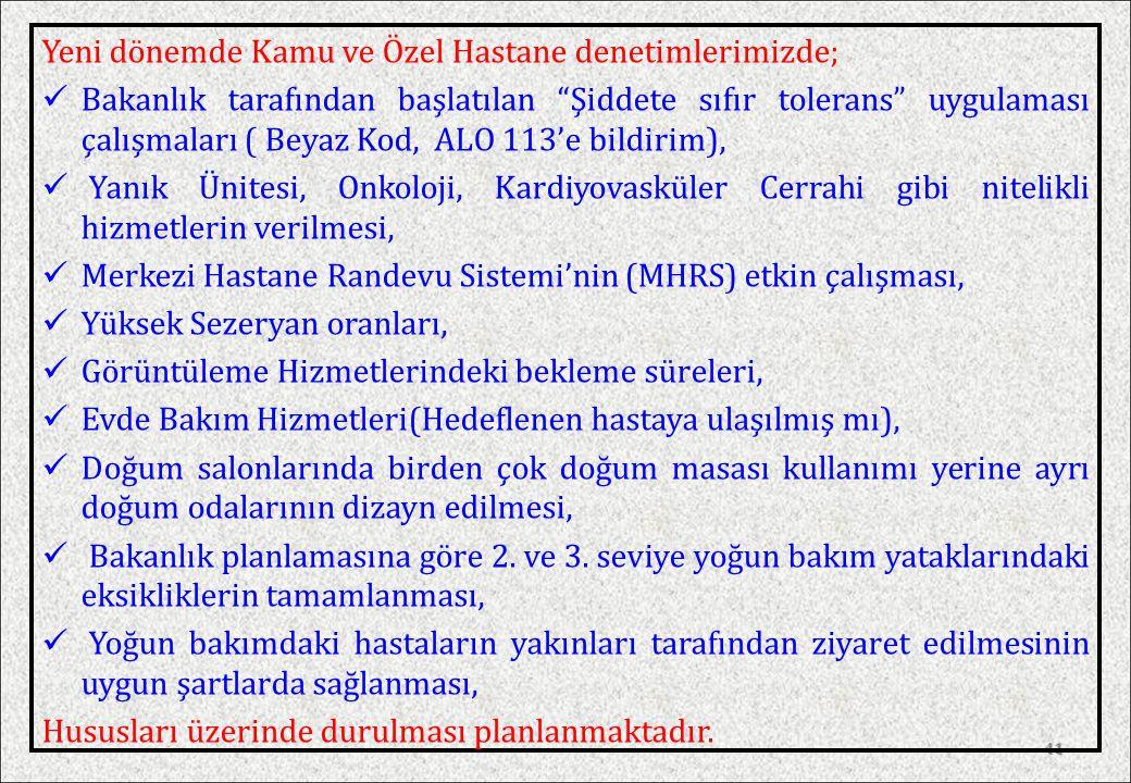 ECZANE HİZMETLERİ 40