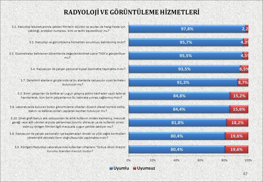 DİŞ PROTEZ VE ORTODONTİ LAB. HİZMETLERİ 46