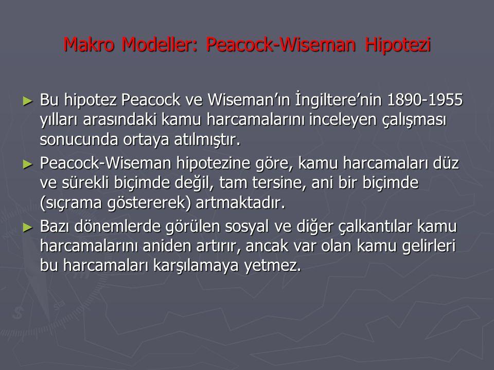 Makro Modeller: Peacock-Wiseman Hipotezi ► Bu hipotez Peacock ve Wiseman'ın İngiltere'nin 1890-1955 yılları arasındaki kamu harcamalarını inceleyen ça