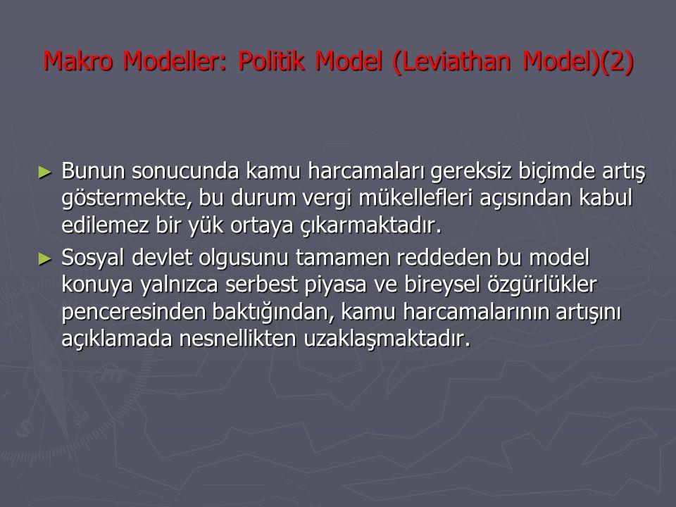Makro Modeller: Politik Model (Leviathan Model)(2) ► Bunun sonucunda kamu harcamaları gereksiz biçimde artış göstermekte, bu durum vergi mükellefleri