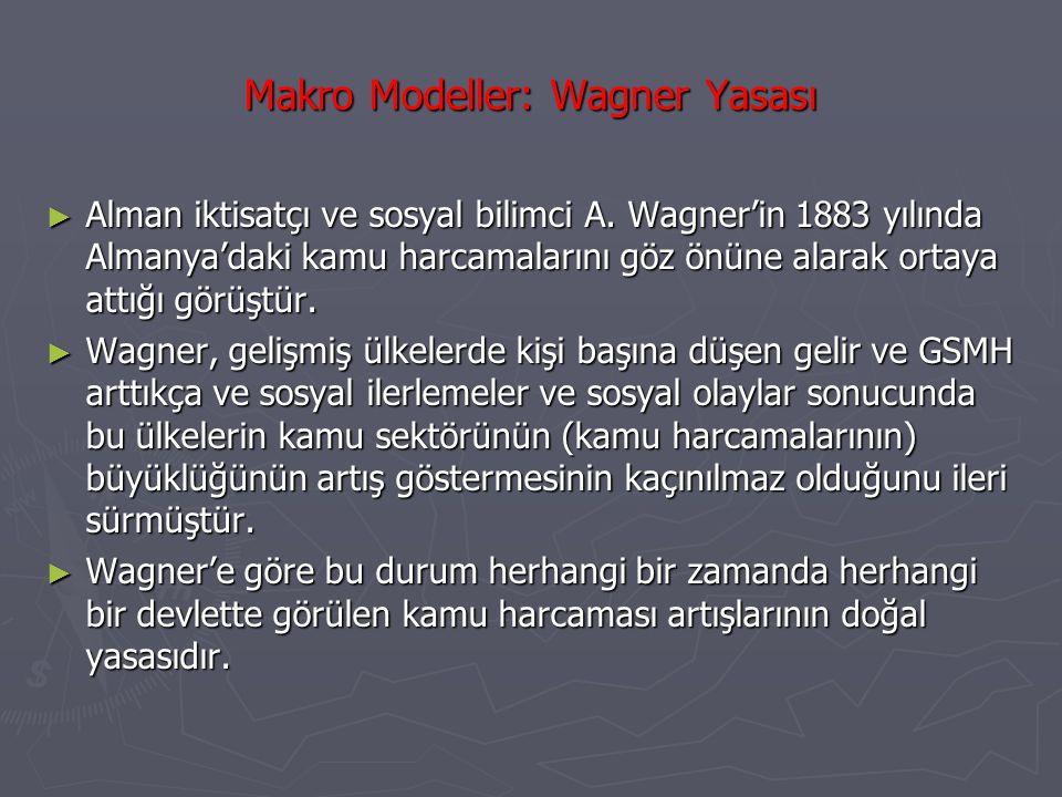 Makro Modeller: Wagner Yasası ► Alman iktisatçı ve sosyal bilimci A. Wagner'in 1883 yılında Almanya'daki kamu harcamalarını göz önüne alarak ortaya at