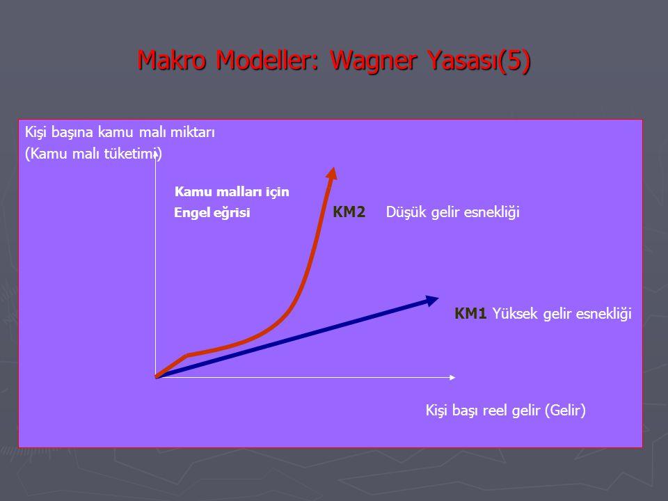 Makro Modeller: Wagner Yasası(5) Kişi başına kamu malı miktarı (Kamu malı tüketimi) Kamu malları için Engel eğrisi KM2 Düşük gelir esnekliği KM1Yüksek
