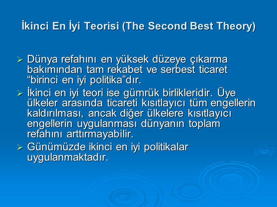 İkinci En İyi Teorisi (The Second Best Theory)  Dünya refahını en yüksek düzeye çıkarma bakımından tam rekabet ve serbest ticaret birinci en iyi politika dır.
