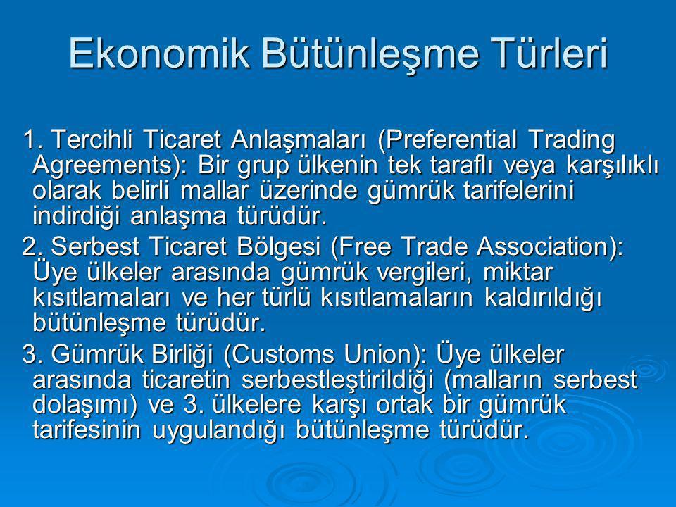 Ekonomik Bütünleşme Türleri 1.
