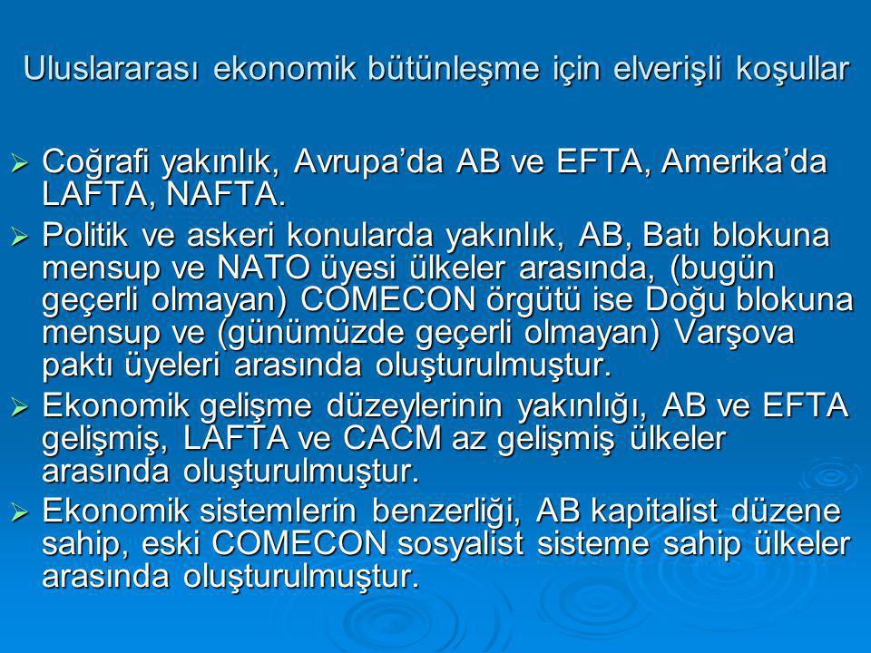 Uluslararası ekonomik bütünleşme için elverişli koşullar  Coğrafi yakınlık, Avrupa'da AB ve EFTA, Amerika'da LAFTA, NAFTA.