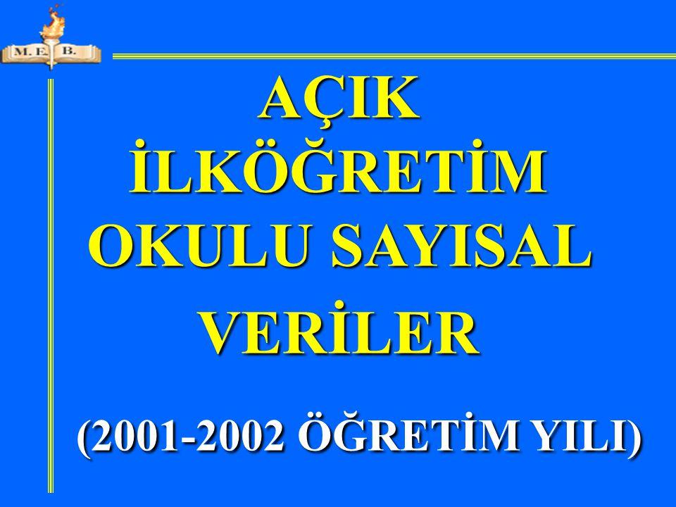 AÇIK İLKÖĞRETİM OKULU SAYISAL VERİLER (2001-2002 ÖĞRETİM YILI) (2001-2002 ÖĞRETİM YILI)