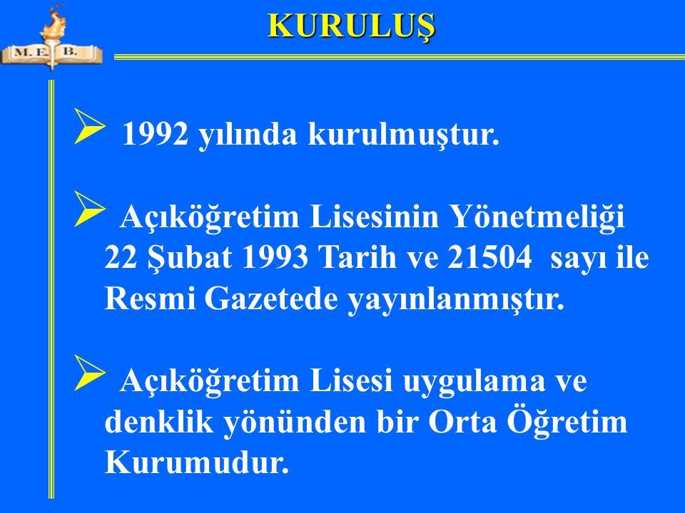   1992 yılında kurulmuştur.   Açıköğretim Lisesinin Yönetmeliği 22 Şubat 1993 Tarih ve 21504 sayı ile Resmi Gazetede yayınlanmıştır.   Açıköğret