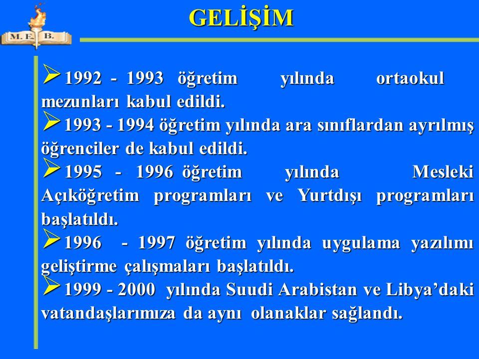 GELİŞİM  1992 - 1993 öğretim yılında ortaokul mezunları kabul edildi.  1993 - 1994 öğretim yılında ara sınıflardan ayrılmış öğrenciler de kabul edil