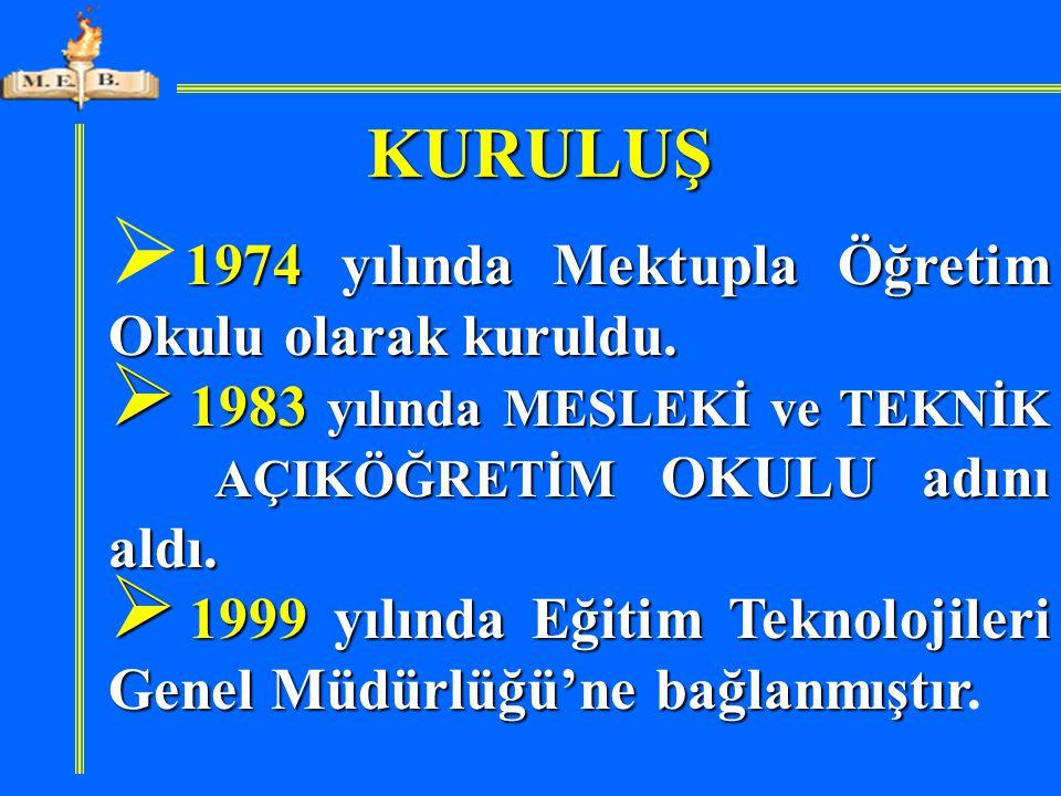  1974 yılında Mektupla Öğretim Okulu olarak kuruldu.  1983 yılında MESLEKİ ve TEKNİK AÇIKÖĞRETİM OKULU adını aldı.  1999 yılında Eğitim Teknolojile