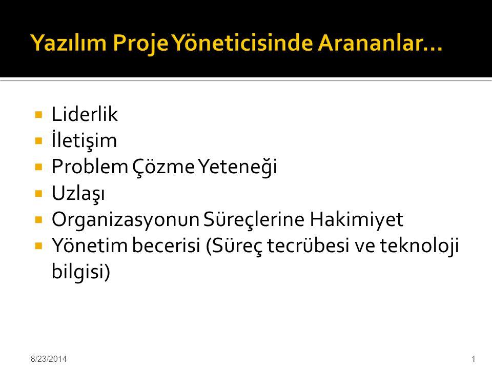  Liderlik  İletişim  Problem Çözme Yeteneği  Uzlaşı  Organizasyonun Süreçlerine Hakimiyet  Yönetim becerisi (Süreç tecrübesi ve teknoloji bilgisi) 8/23/20141