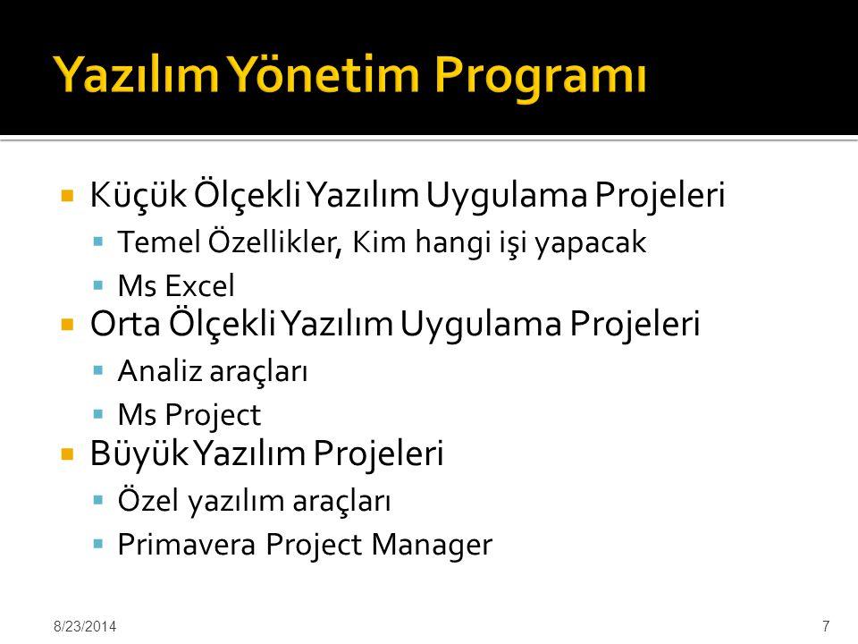  Küçük Ölçekli Yazılım Uygulama Projeleri  Temel Özellikler, Kim hangi işi yapacak  Ms Excel  Orta Ölçekli Yazılım Uygulama Projeleri  Analiz araçları  Ms Project  Büyük Yazılım Projeleri  Özel yazılım araçları  Primavera Project Manager 8/23/20147