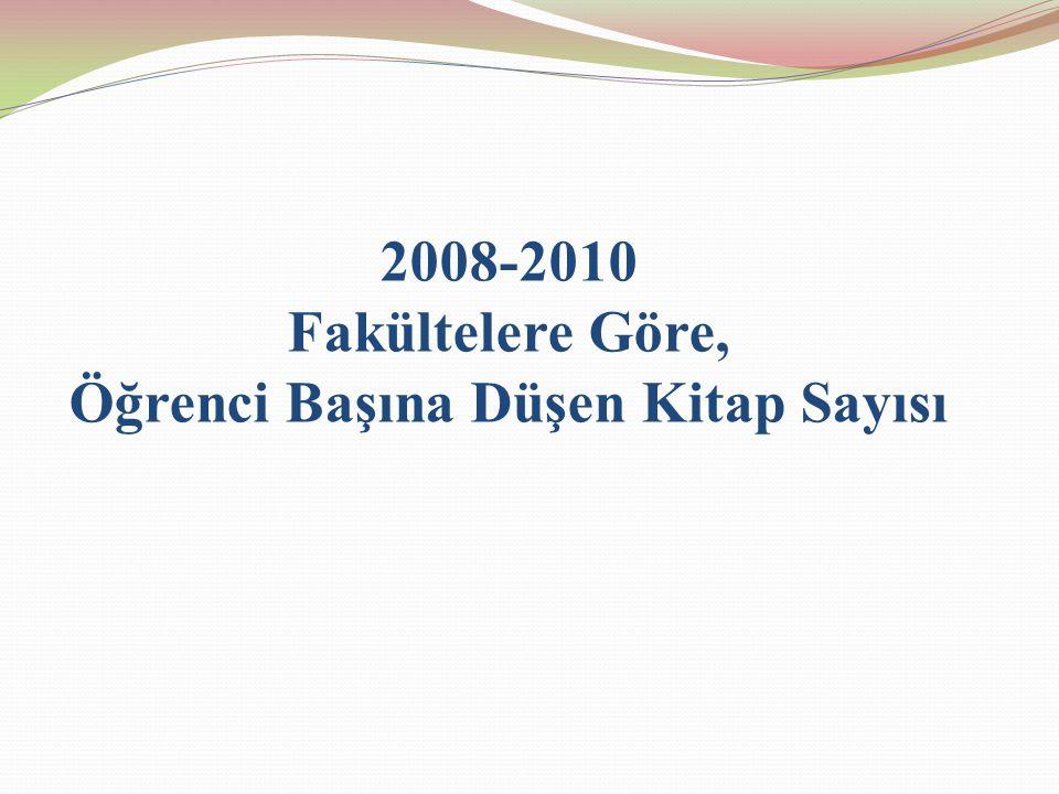 2008-2010 Fakültelere Göre, Öğrenci Başına Düşen Kitap Sayısı