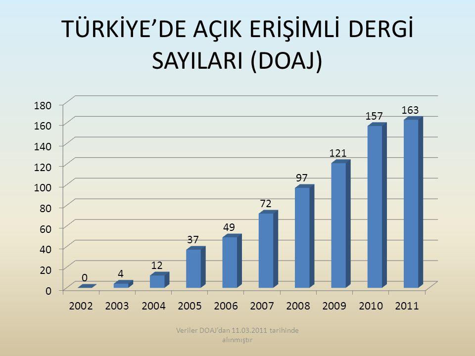 TÜRKİYE'DE AÇIK ERİŞİMLİ DERGİ SAYILARI (DOAJ) Veriler DOAJ'dan 11.03.2011 tarihinde alınmıştır