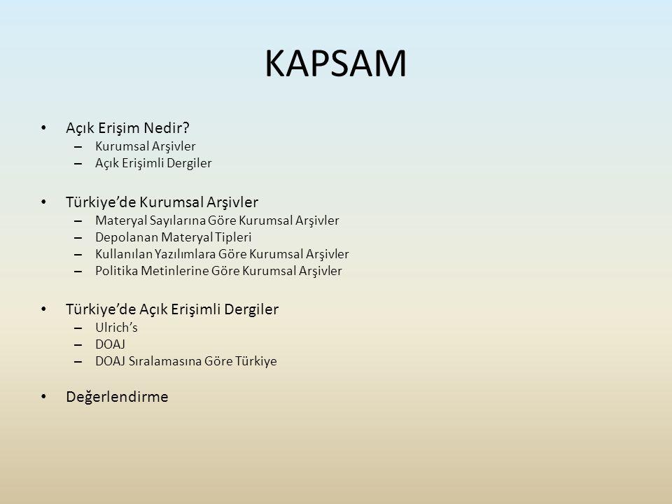 KAPSAM Açık Erişim Nedir? – Kurumsal Arşivler – Açık Erişimli Dergiler Türkiye'de Kurumsal Arşivler – Materyal Sayılarına Göre Kurumsal Arşivler – Dep