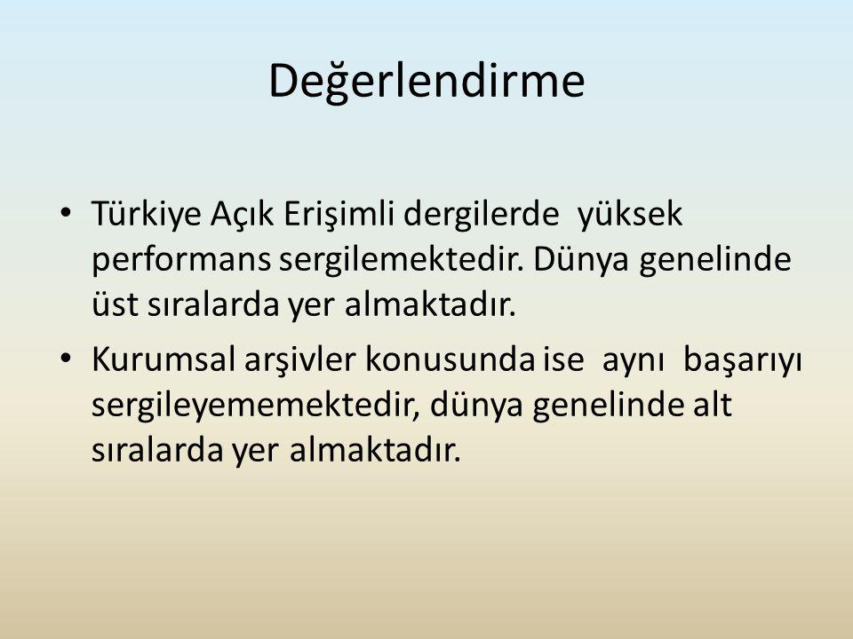 Değerlendirme Türkiye Açık Erişimli dergilerde yüksek performans sergilemektedir. Dünya genelinde üst sıralarda yer almaktadır. Kurumsal arşivler konu