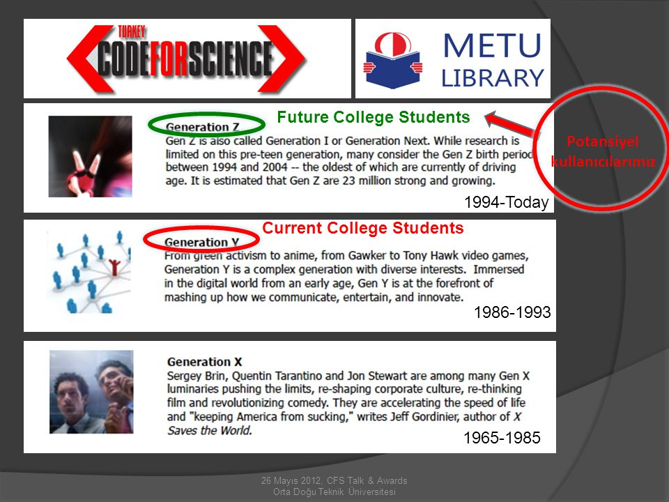 1965-1985 1986-1993 1994-Today Current College Students Future College Students 26 Mayıs 2012, CFS Talk & Awards Orta Doğu Teknik Üniversitesi Potansi