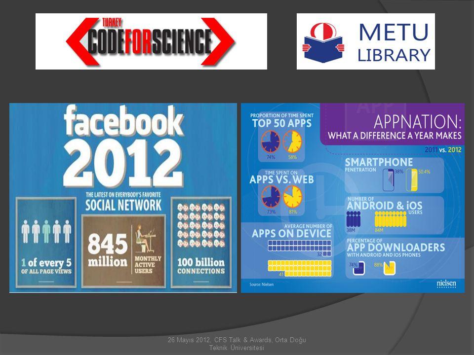 26 Mayıs 2012, CFS Talk & Awards, Orta Doğu Teknik Üniversitesi