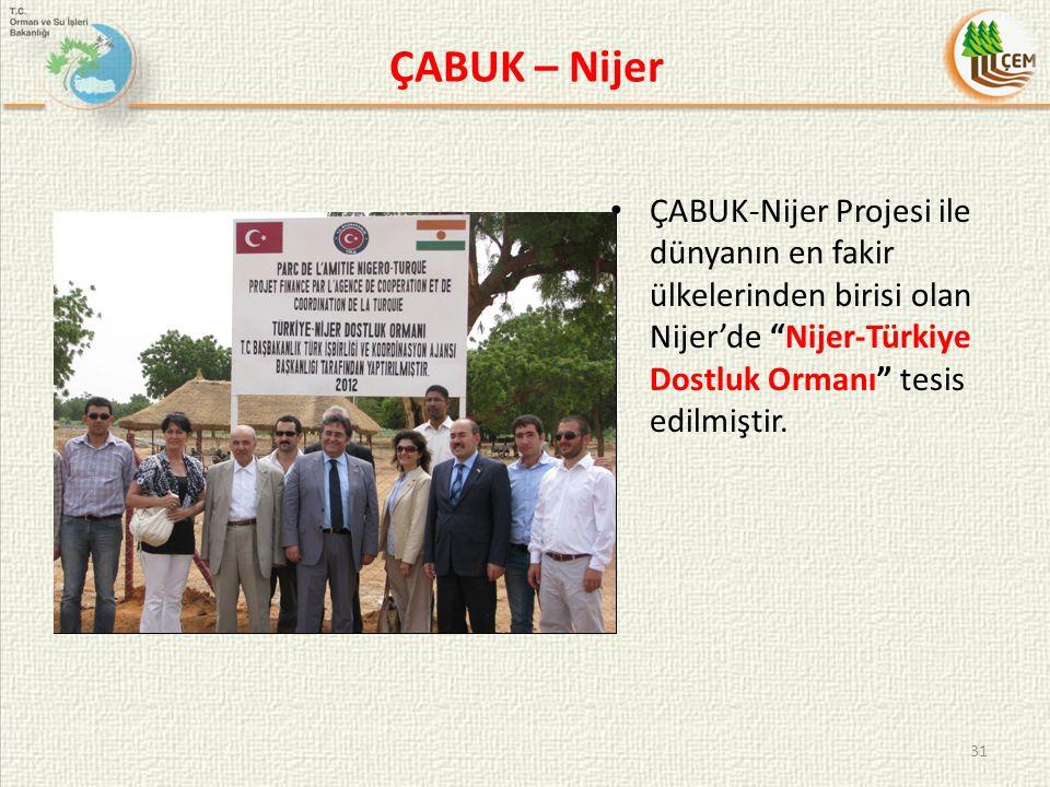 """ÇABUK – Nijer ÇABUK-Nijer Projesi ile dünyanın en fakir ülkelerinden birisi olan Nijer'de """"Nijer-Türkiye Dostluk Ormanı"""" tesis edilmiştir. 31"""