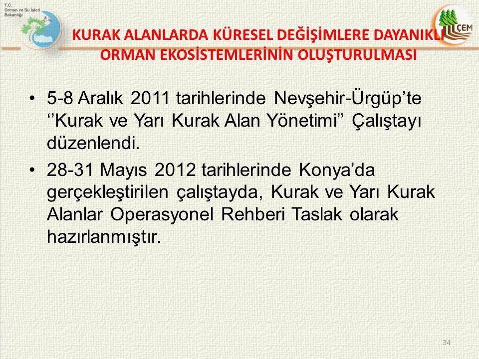 KURAK ALANLARDA KÜRESEL DEĞİŞİMLERE DAYANIKLI ORMAN EKOSİSTEMLERİNİN OLUŞTURULMASI 5-8 Aralık 2011 tarihlerinde Nevşehir-Ürgüp'te ''Kurak ve Yarı Kura