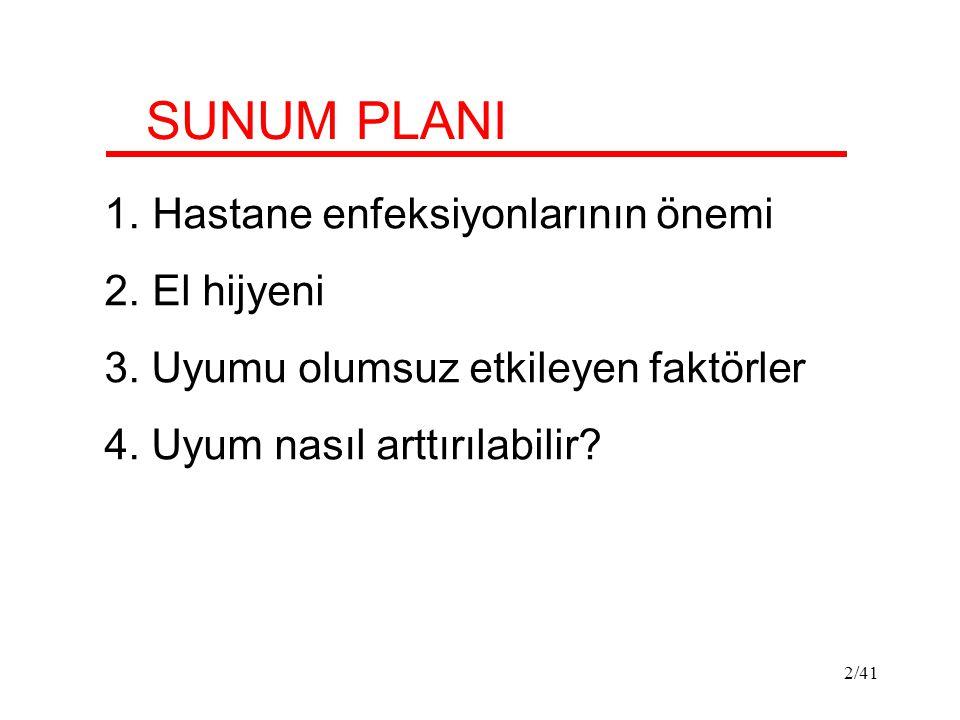 2/41 SUNUM PLANI 1.Hastane enfeksiyonlarının önemi 2.El hijyeni 3.