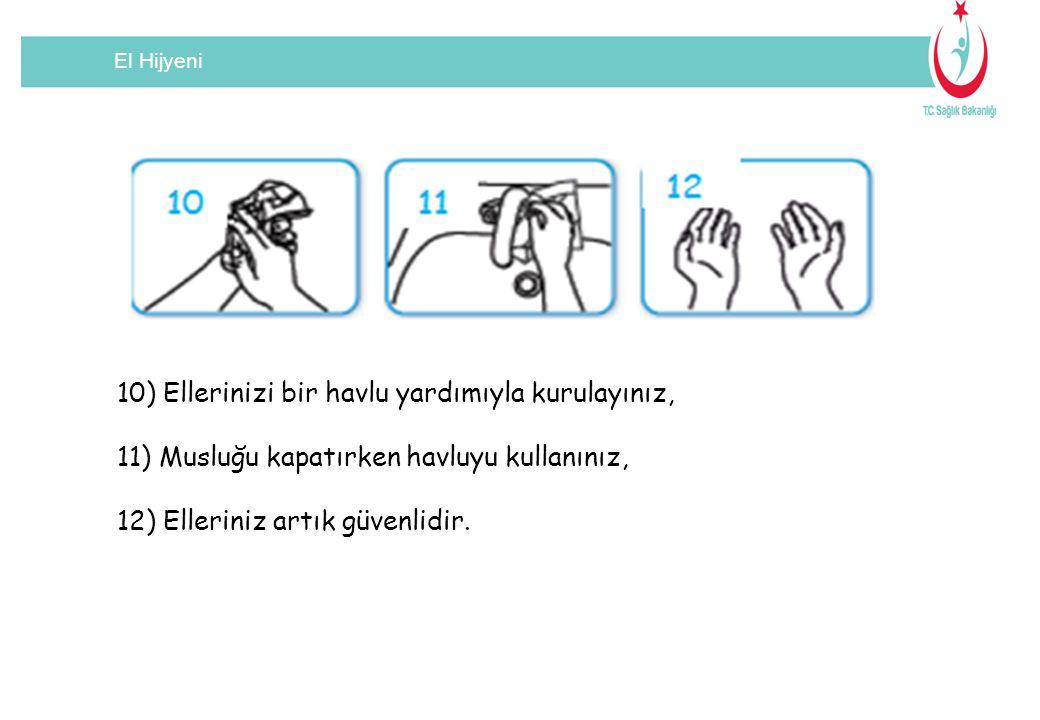 El Hijyeni 10) Ellerinizi bir havlu yardımıyla kurulayınız, 11) Musluğu kapatırken havluyu kullanınız, 12) Elleriniz artık güvenlidir.