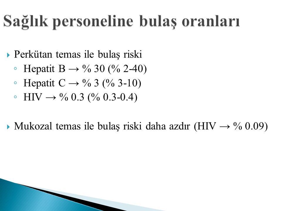 Sağlık personeline bulaş oranları  Perkütan temas ile bulaş riski ◦ Hepatit B → % 30 (% 2-40) ◦ Hepatit C → % 3 (% 3-10) ◦ HIV → % 0.3 (% 0.3-0.4) 