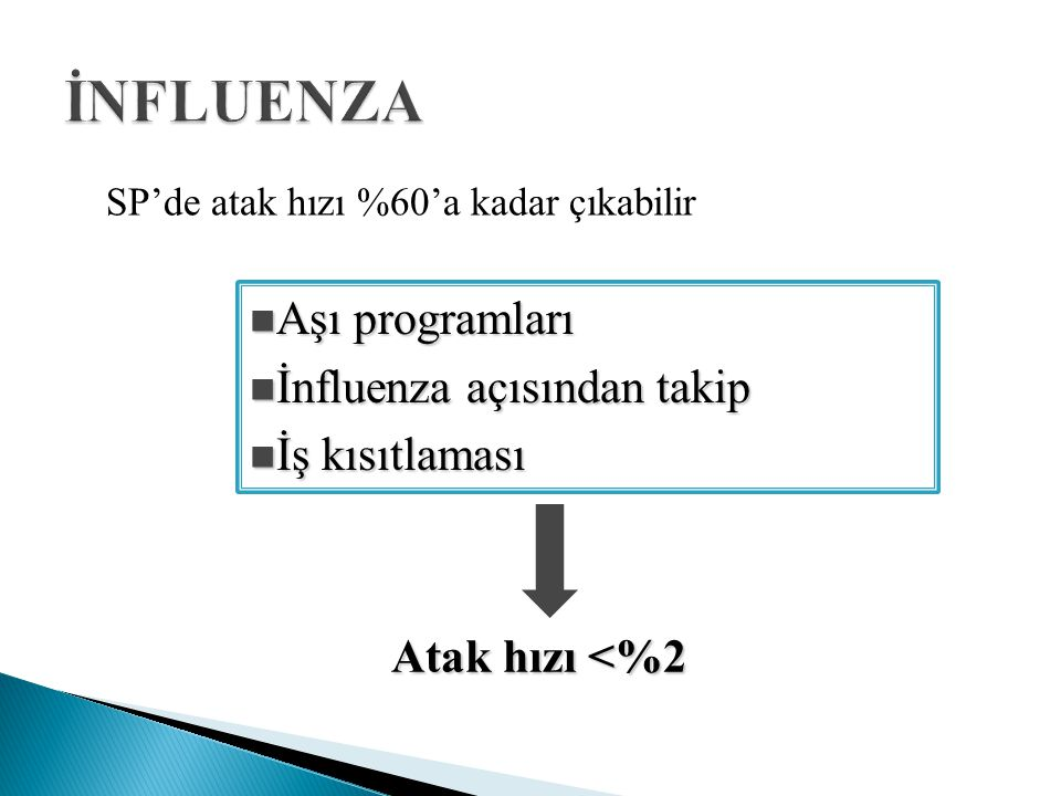 SP'de atak hızı %60'a kadar çıkabilir Aşı programları Aşı programları İnfluenza açısından takip İnfluenza açısından takip İş kısıtlaması İş kısıtlamas