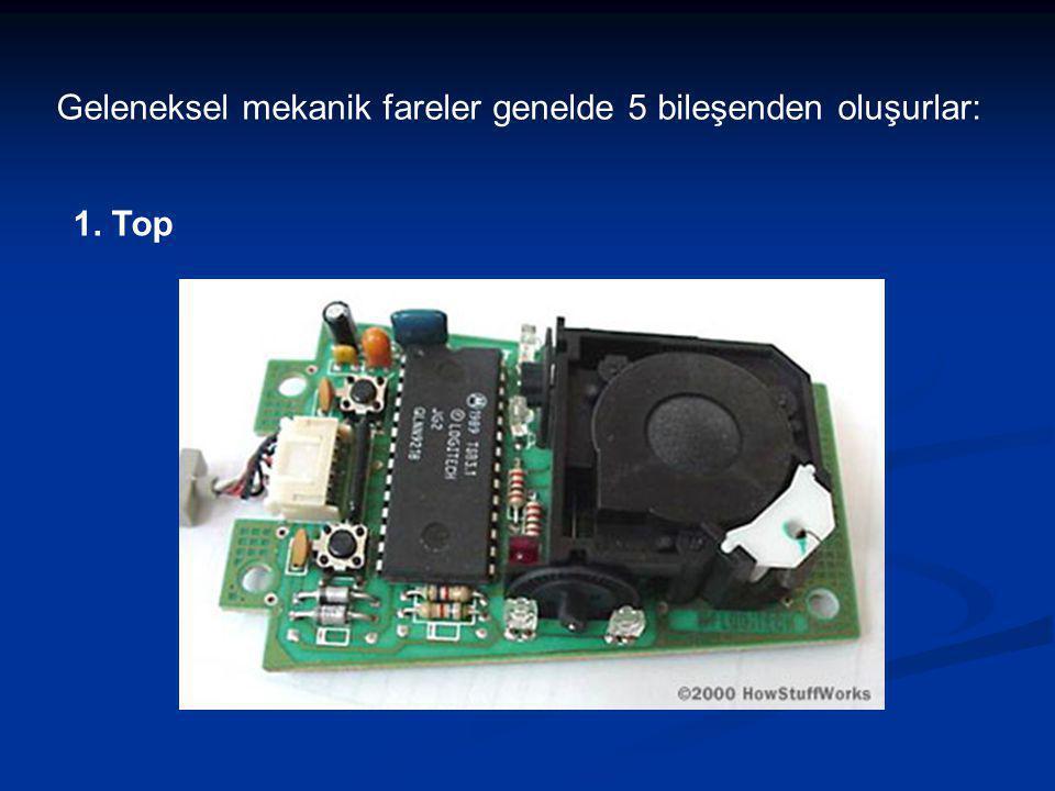 Geleneksel mekanik fareler genelde 5 bileşenden oluşurlar: 1. Top