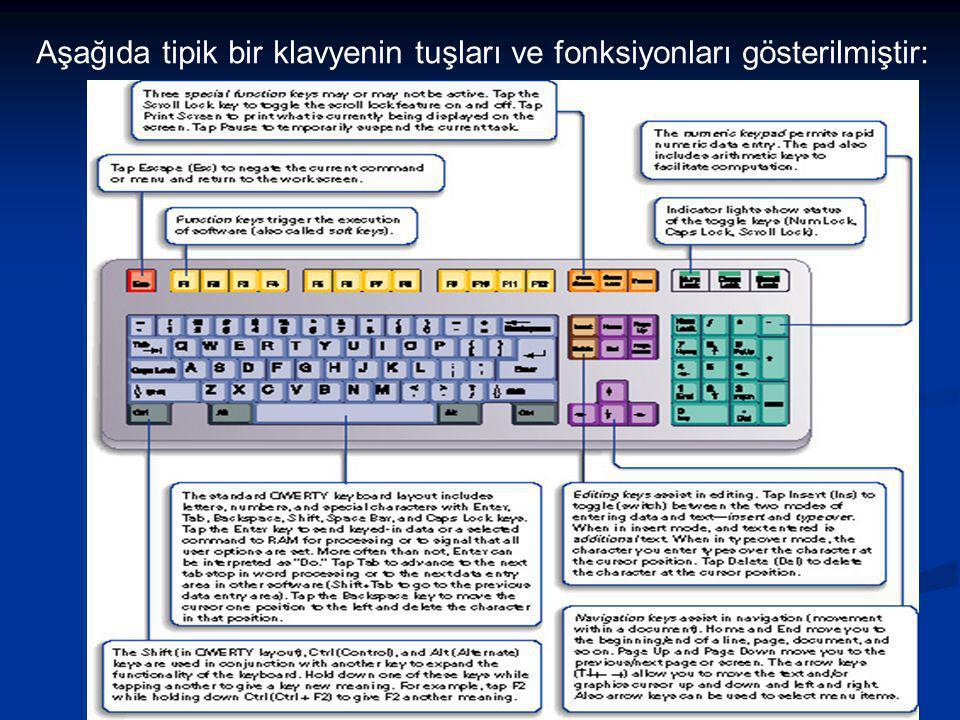 Aşağıda tipik bir klavyenin tuşları ve fonksiyonları gösterilmiştir: