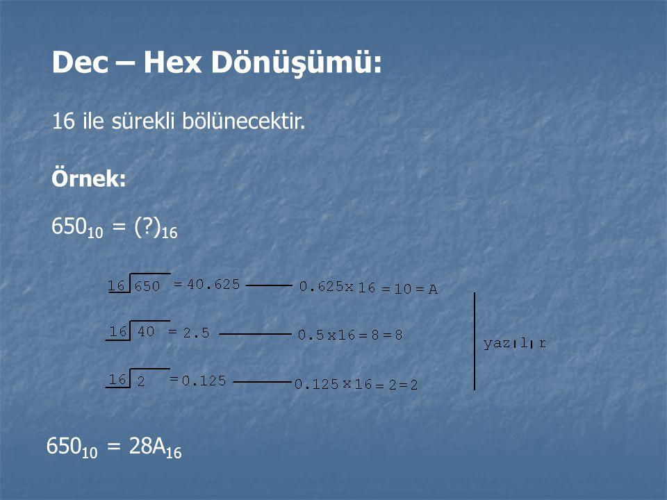 Dec – Hex Dönüşümü: 16 ile sürekli bölünecektir. Örnek: 650 10 = (?) 16 650 10 = 28A 16